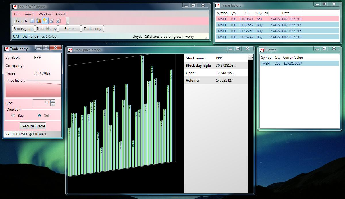 Wpf trading system
